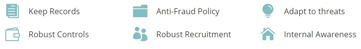 Fraud icons